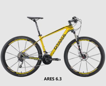 ARES 63