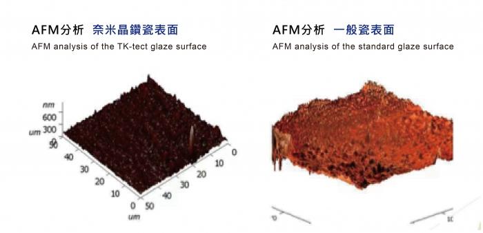 AFM分析-02