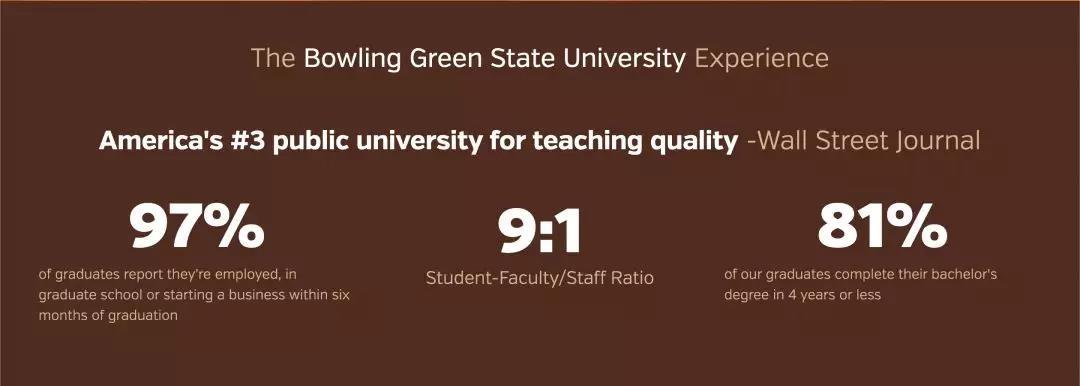 教学质量排名