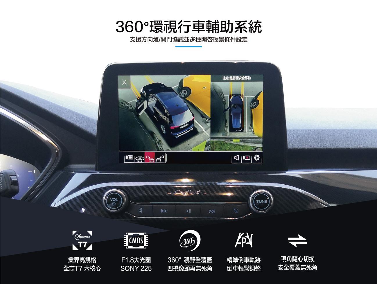 360°環視行車輔助系統