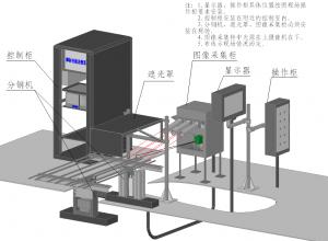 棒材自动计数装置缩略图