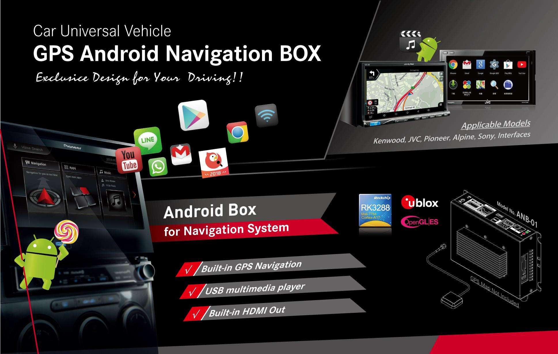 GPS Andriod Navigation Box