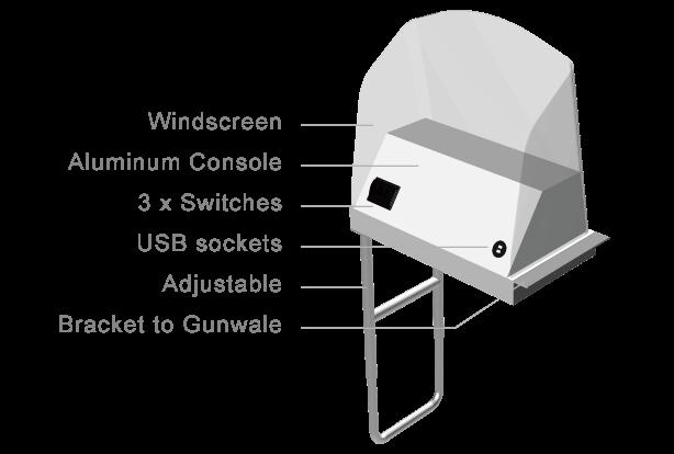 C4 Console