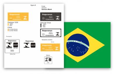 ATIC INMETRO Certification