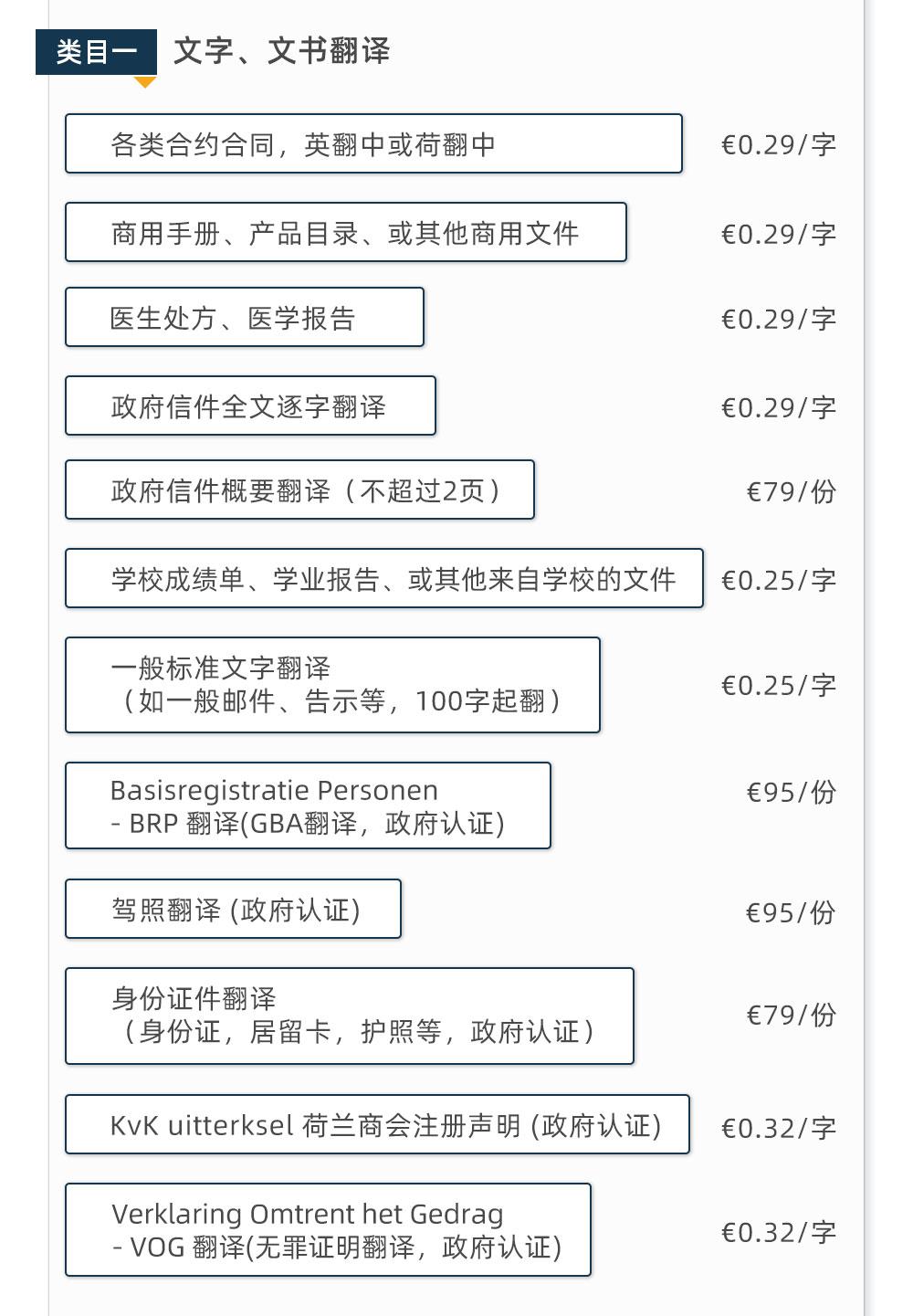翻译服务_03