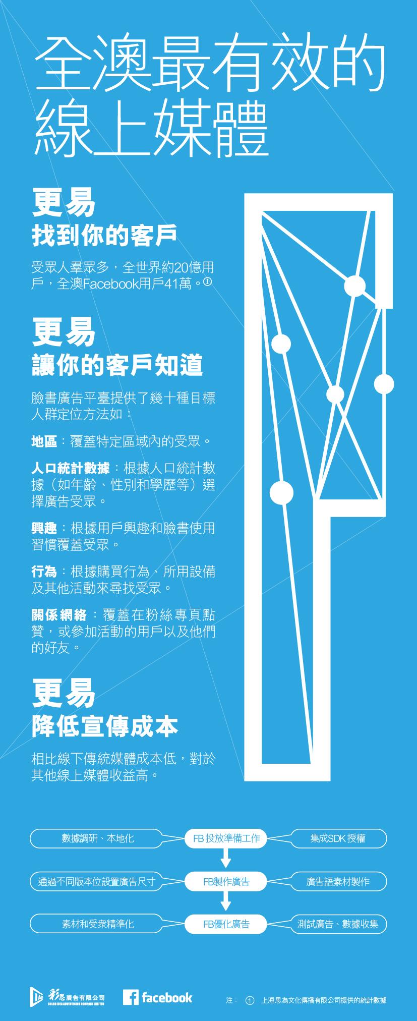 WeChat_20190321121602