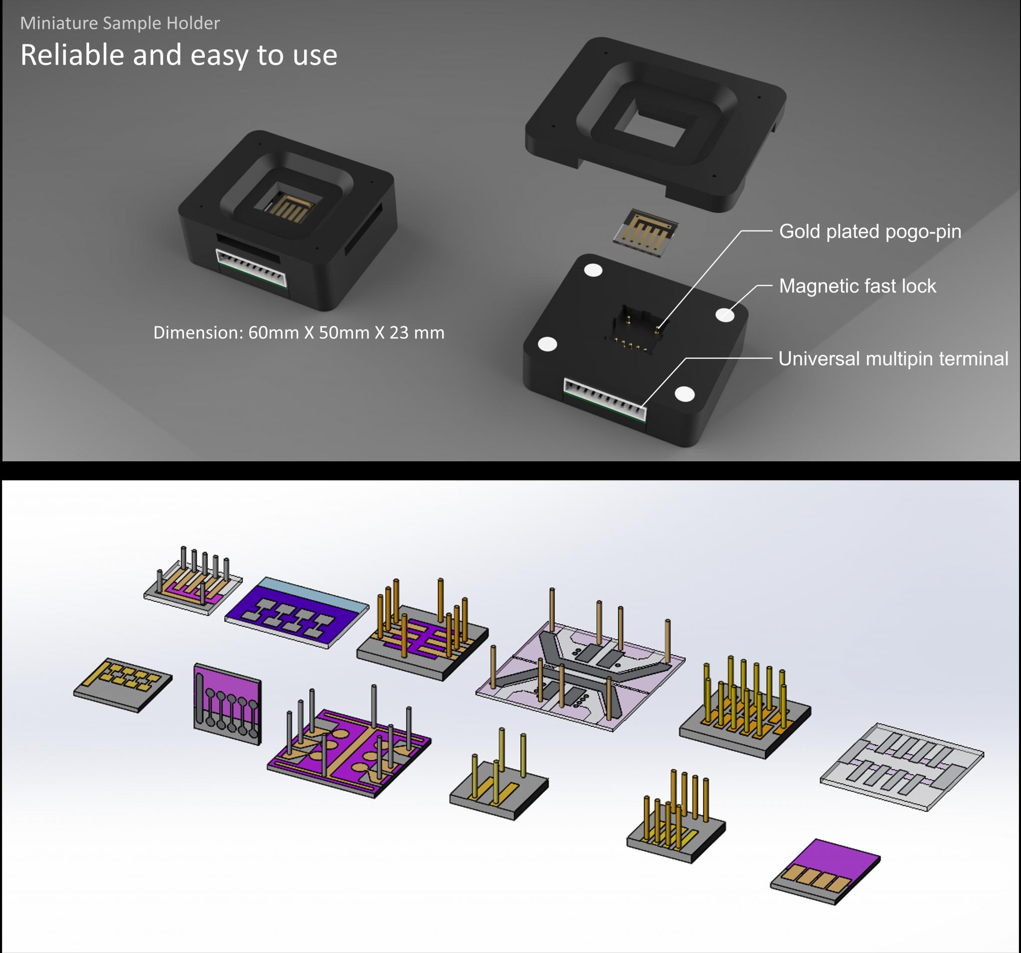 电池测量模具