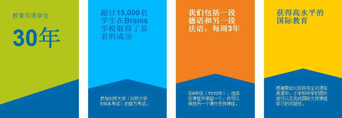 BRAINS 双语教育