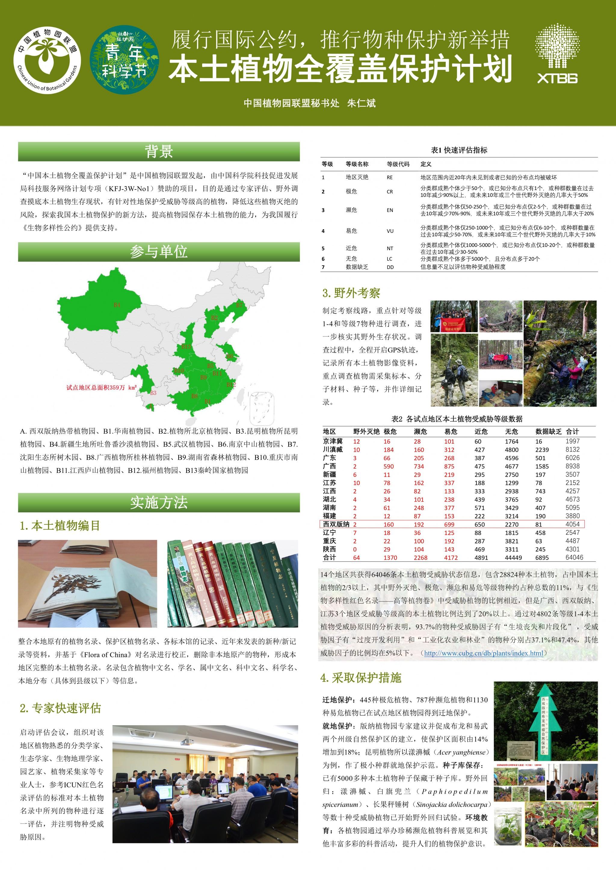 1-3 朱仁斌-本土植物全覆盖保护计划
